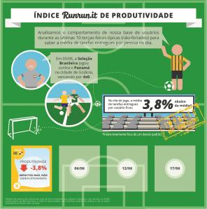 brasilXpanama produtividade dos brasileiros copa