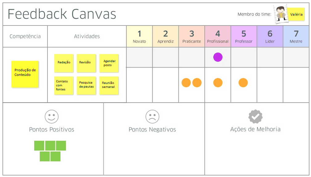 feedback canvas valeria