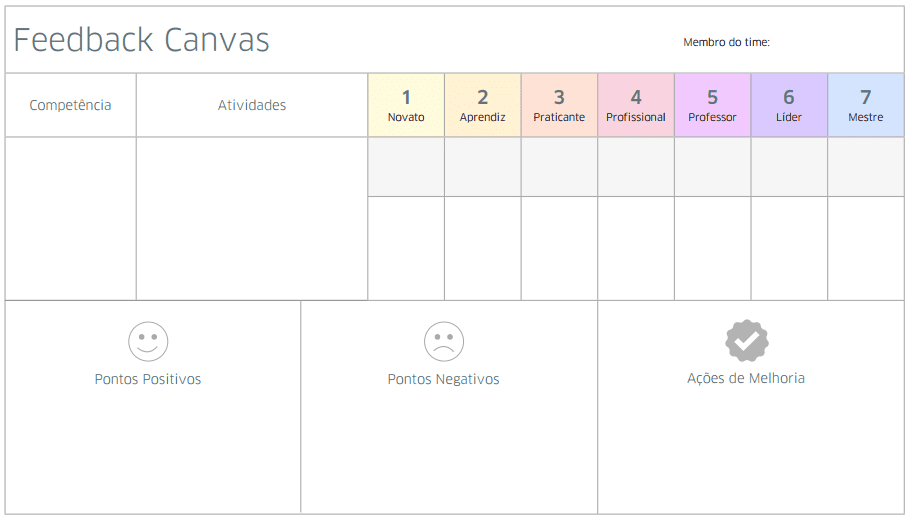 feedback canvas