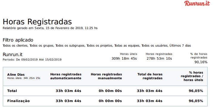 relatório de horas registradas