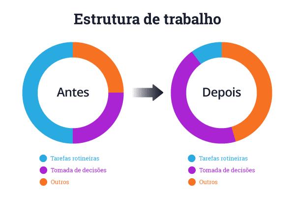 análise-de-dados