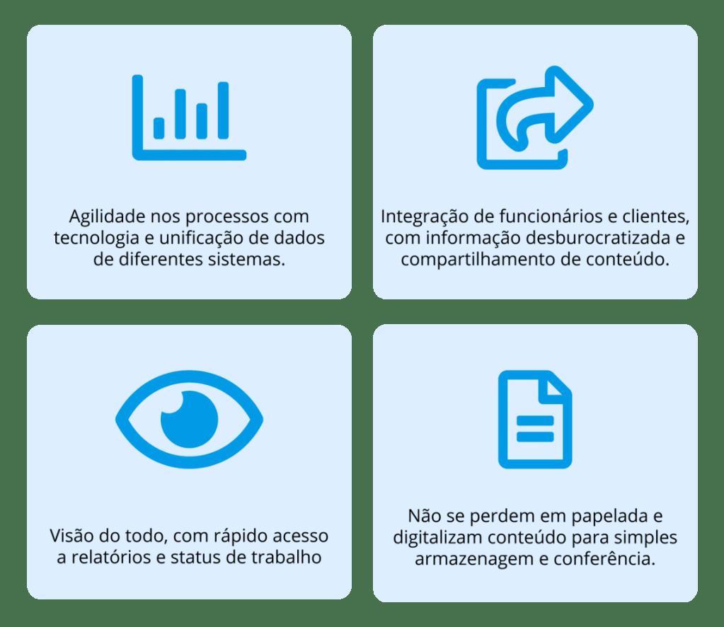 Autumação de processos, os pontos comuns nas empresas que adotaram business-driven workflow
