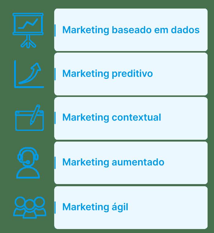 elementos do marketing 5.0